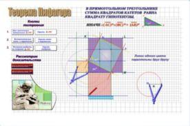 Пифагора-теорема-анимэ-2.ipg